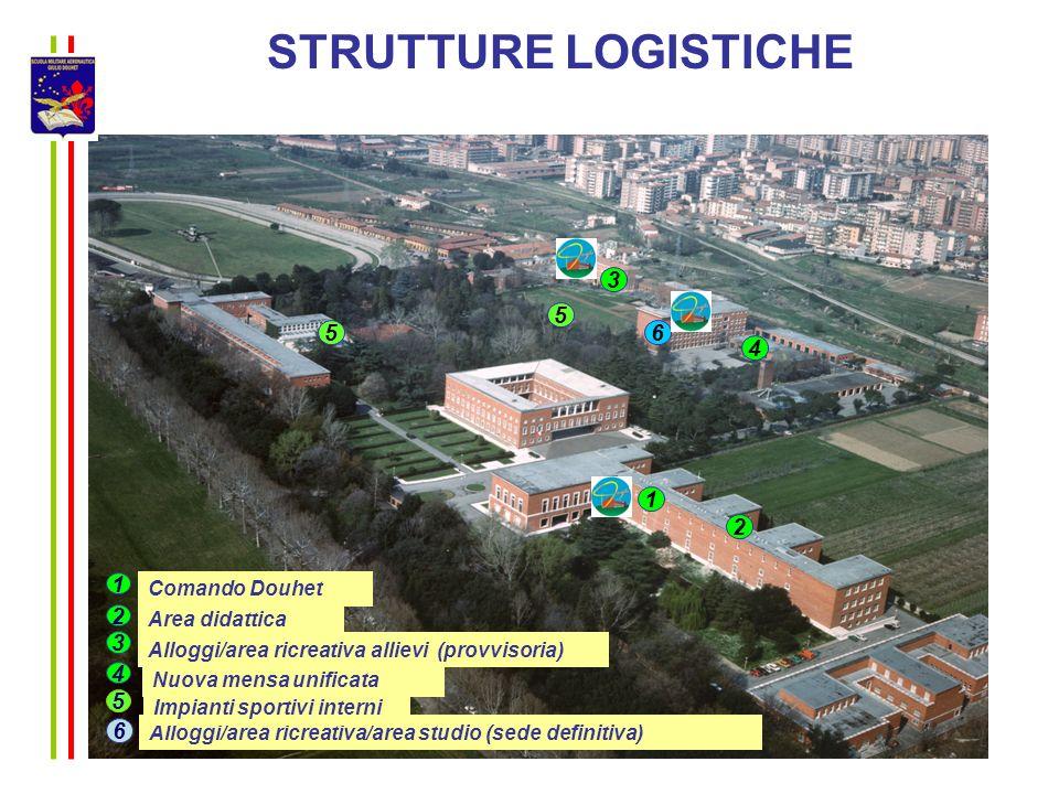 3 1 4 2 6 5 Comando Douhet Area didattica Douhet 1 2 3 Alloggi/area ricreativa allievi (provvisoria) 4 Nuova mensa unificata 6 Alloggi/area ricreativa