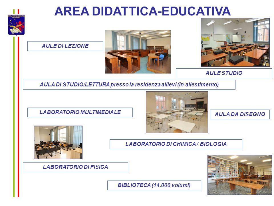 AREA DIDATTICA-EDUCATIVA AULE DI LEZIONE AULE STUDIO AULA DA DISEGNO LABORATORIO MULTIMEDIALE LABORATORIO DI CHIMICA / BIOLOGIA AULA DI STUDIO/LETTURA