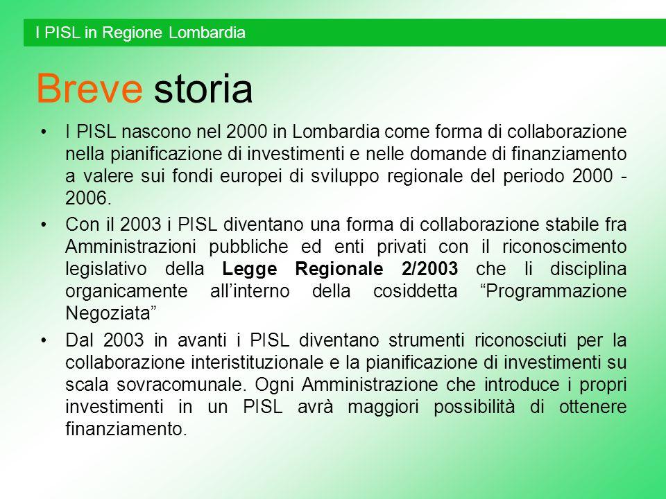 Breve storia I PISL nascono nel 2000 in Lombardia come forma di collaborazione nella pianificazione di investimenti e nelle domande di finanziamento a