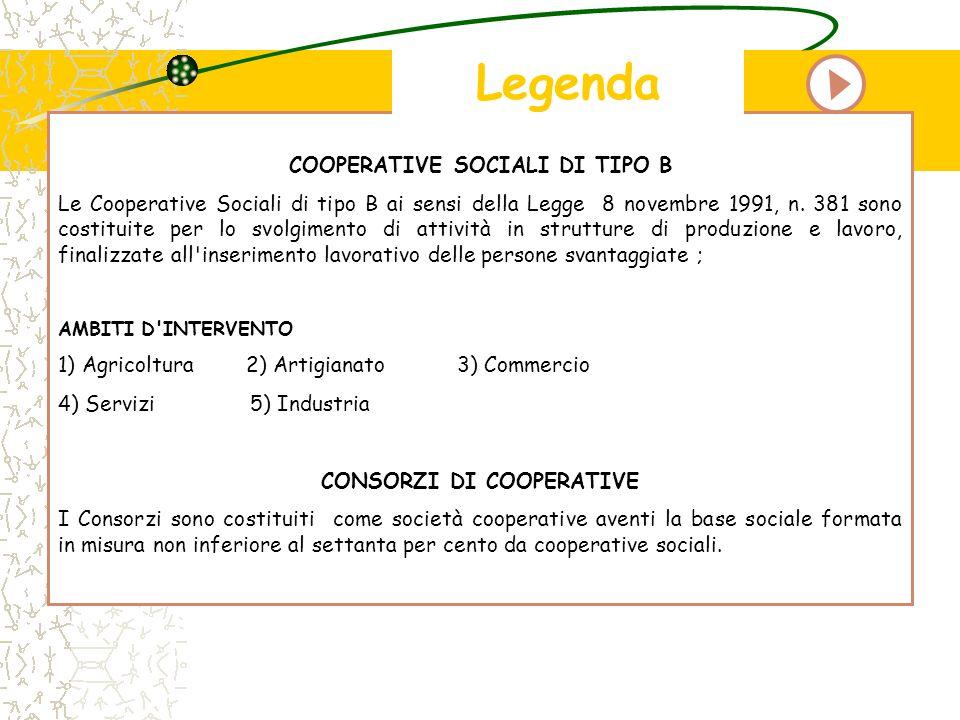 COOPERATIVE SOCIALI DI TIPO B Le Cooperative Sociali di tipo B ai sensi della Legge 8 novembre 1991, n. 381 sono costituite per lo svolgimento di atti