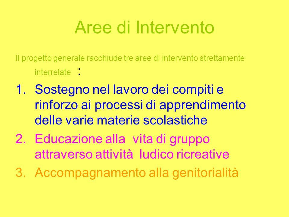 Aree di Intervento Il progetto generale racchiude tre aree di intervento strettamente interrelate : 1.Sostegno nel lavoro dei compiti e rinforzo ai pr