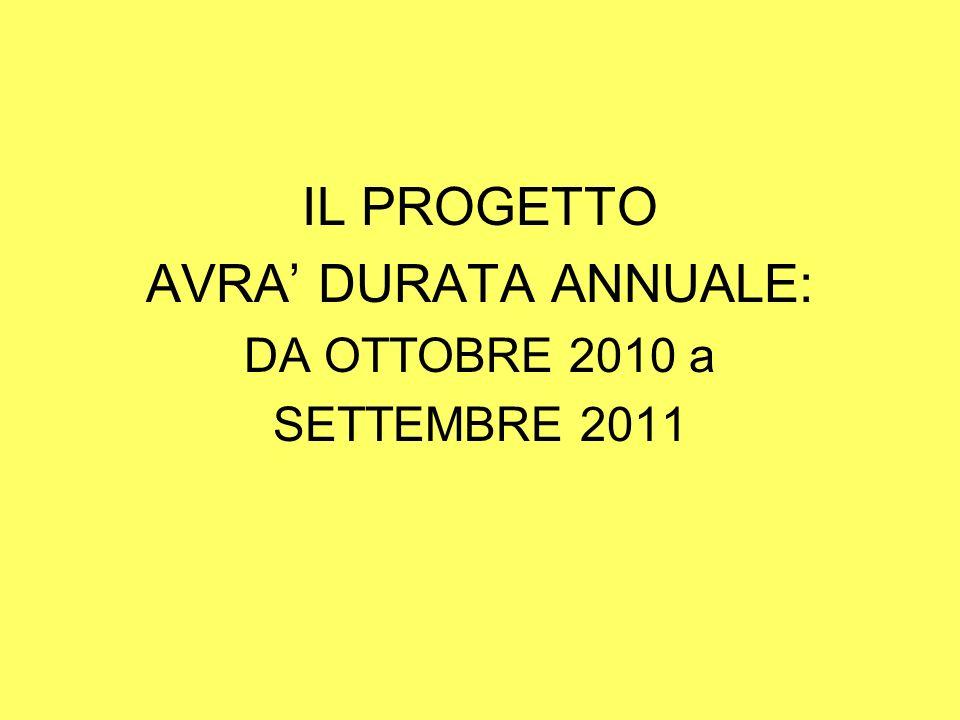 IL PROGETTO AVRA DURATA ANNUALE: DA OTTOBRE 2010 a SETTEMBRE 2011