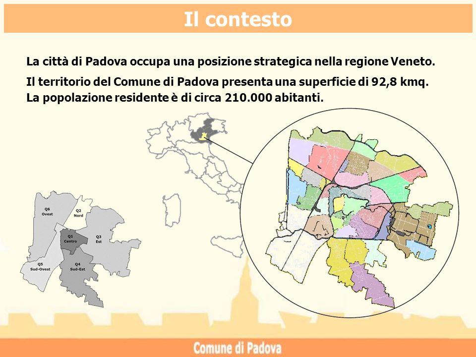 Il contesto La città di Padova occupa una posizione strategica nella regione Veneto.