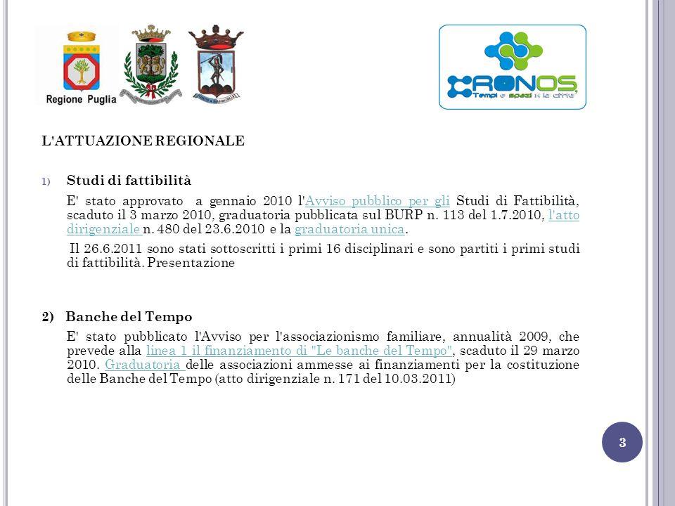 4 STUDIO DI FATTIBILITA PER LA REALIZZAZIONE DEL PIANO TERRITORIALE DEI TEMPI E DEGLI SPAZI CRONOS 1.