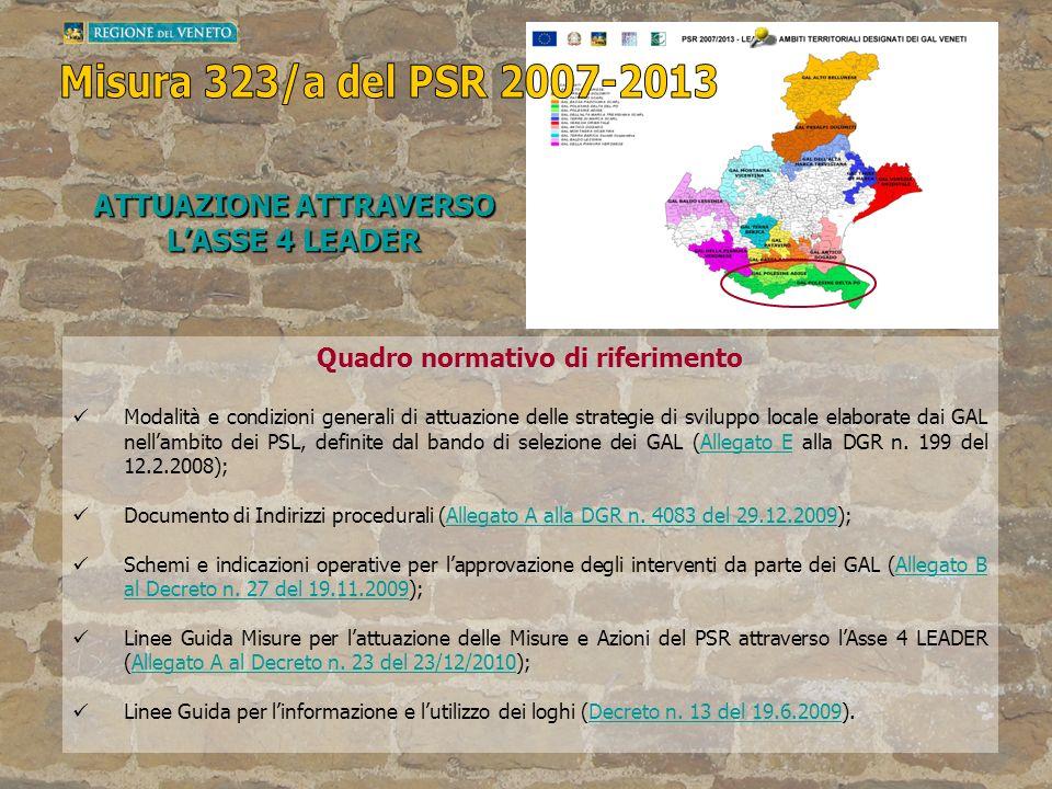 Quadro normativo di riferimento Modalità e condizioni generali di attuazione delle strategie di sviluppo locale elaborate dai GAL nellambito dei PSL,