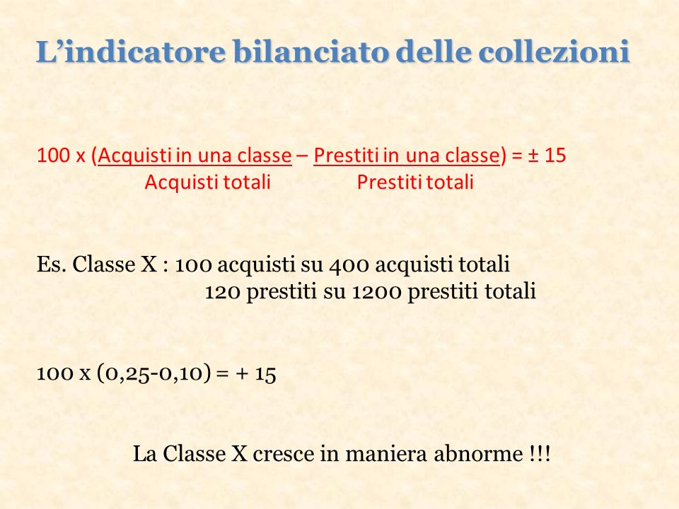 Lindicatore bilanciato delle collezioni 100 x (Acquisti in una classe – Prestiti in una classe) = ± 15 Acquisti totali Prestiti totali Es.