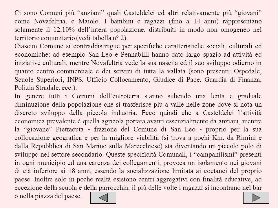 16 Ci sono Comuni più anziani quali Casteldelci ed altri relativamente più giovani come Novafeltria, e Maiolo. I bambini e ragazzi (fino a 14 anni) ra