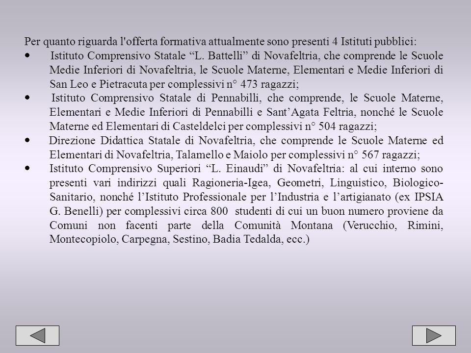 19 Per quanto riguarda l'offerta formativa attualmente sono presenti 4 Istituti pubblici: Istituto Comprensivo Statale L. Battelli di Novafeltria, che