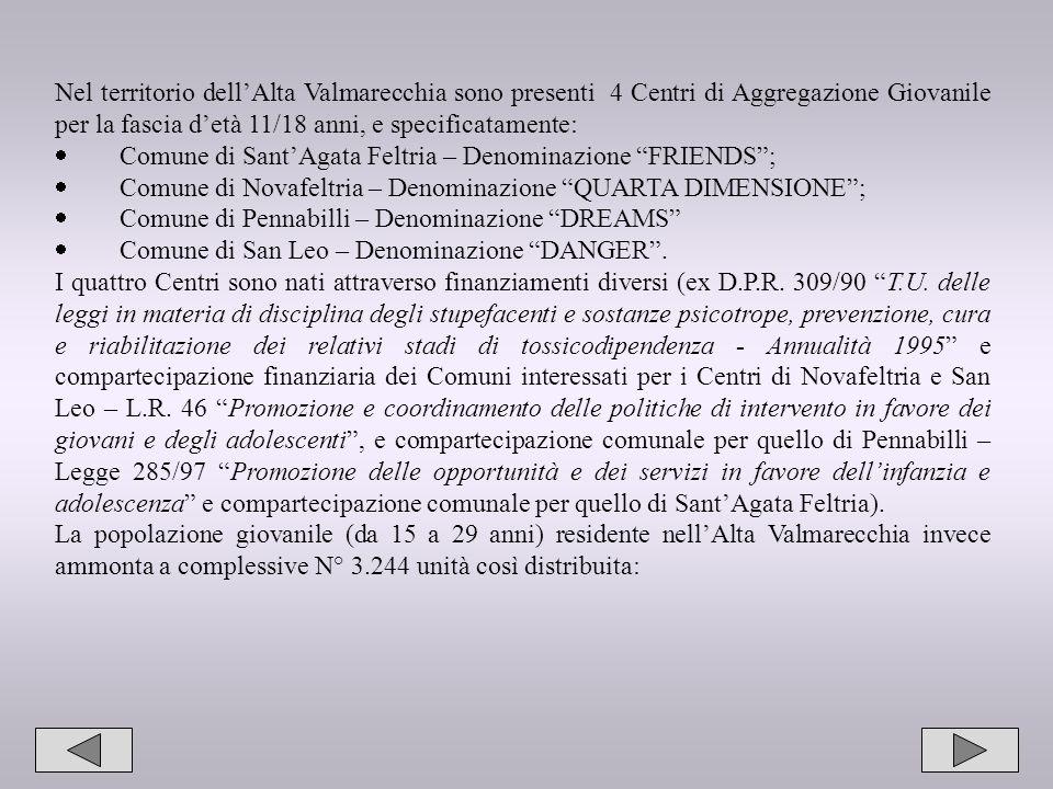 20 Nel territorio dellAlta Valmarecchia sono presenti 4 Centri di Aggregazione Giovanile per la fascia detà 11/18 anni, e specificatamente: Comune di