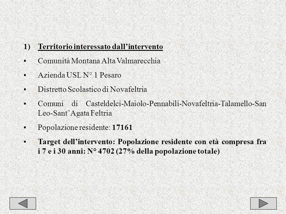 3 1)Territorio interessato dallintervento Comunità Montana Alta Valmarecchia Azienda USL N° 1 Pesaro Distretto Scolastico di Novafeltria Comuni di Cas