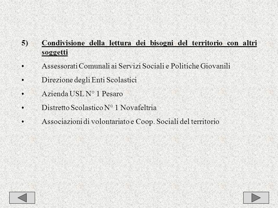 6 5)Condivisione della lettura dei bisogni del territorio con altri soggetti Assessorati Comunali ai Servizi Sociali e Politiche Giovanili Direzione d