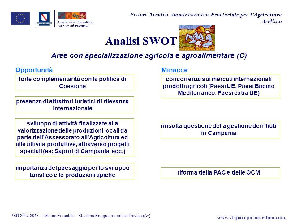 Analisi SWOT Aree con specializzazione agricola e agroalimentare (C) Assessorato allAgricoltura e alle Attività Produttive OpportunitàMinacce forte co