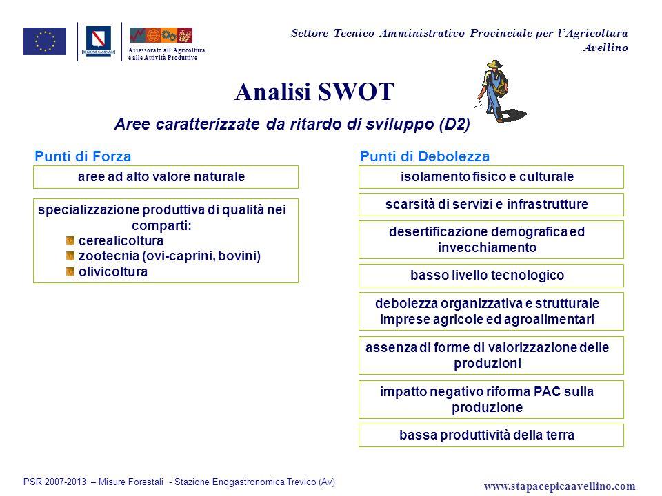 Analisi SWOT Aree caratterizzate da ritardo di sviluppo (D2) Assessorato allAgricoltura e alle Attività Produttive Punti di ForzaPunti di Debolezza ar