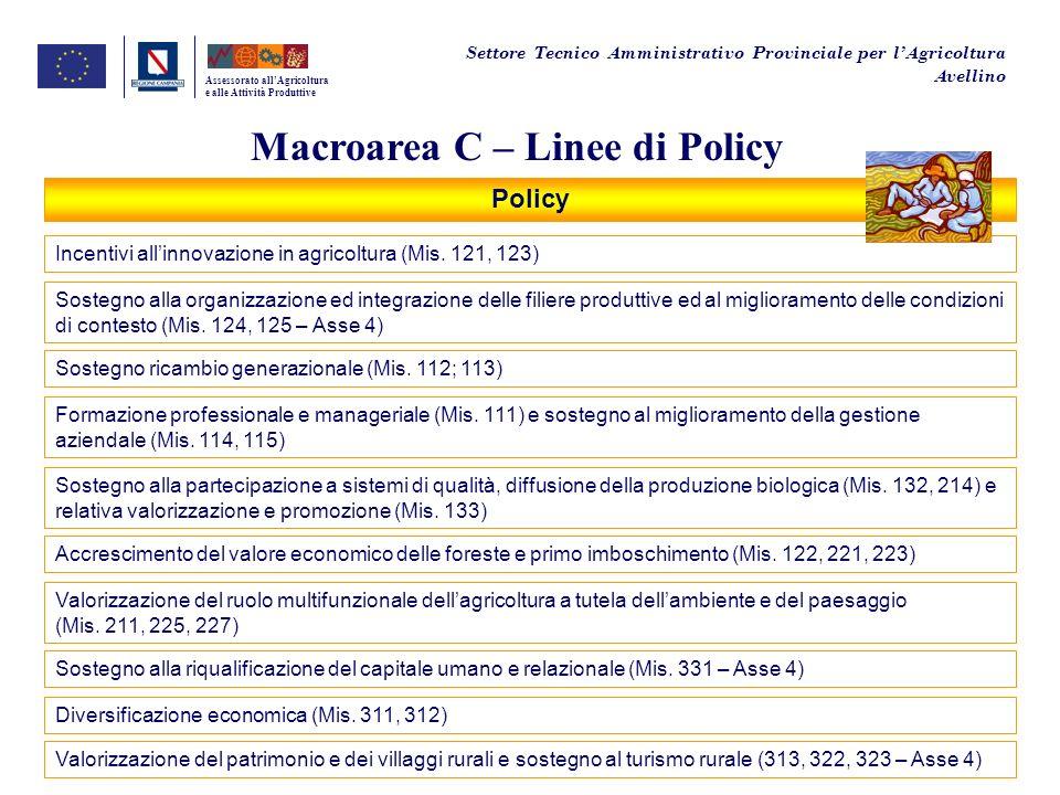 Assessorato allAgricoltura e alle Attività Produttive Policy Incentivi allinnovazione in agricoltura (Mis. 121, 123) Sostegno alla organizzazione ed i