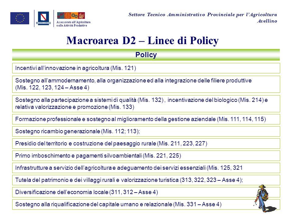 Macroarea D2 – Linee di Policy Assessorato allAgricoltura e alle Attività Produttive Policy Incentivi allinnovazione in agricoltura (Mis. 121) Sostegn