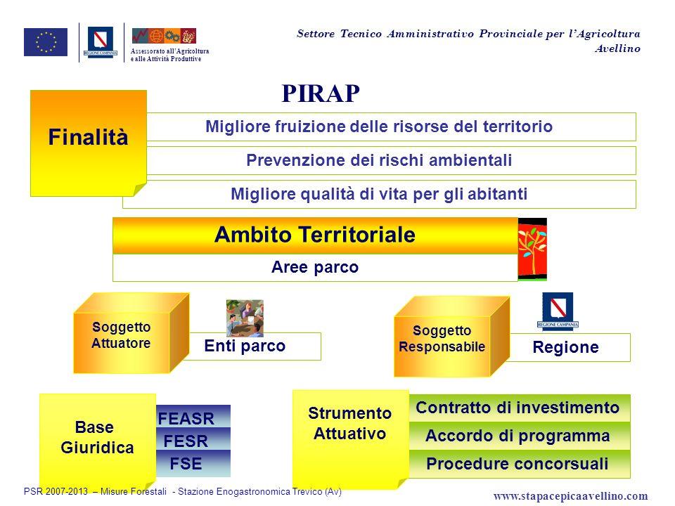 Enti parco Accordo di programma Procedure concorsuali Contratto di investimento Regione FEASR FESR FSE PIRAP Assessorato allAgricoltura e alle Attivit