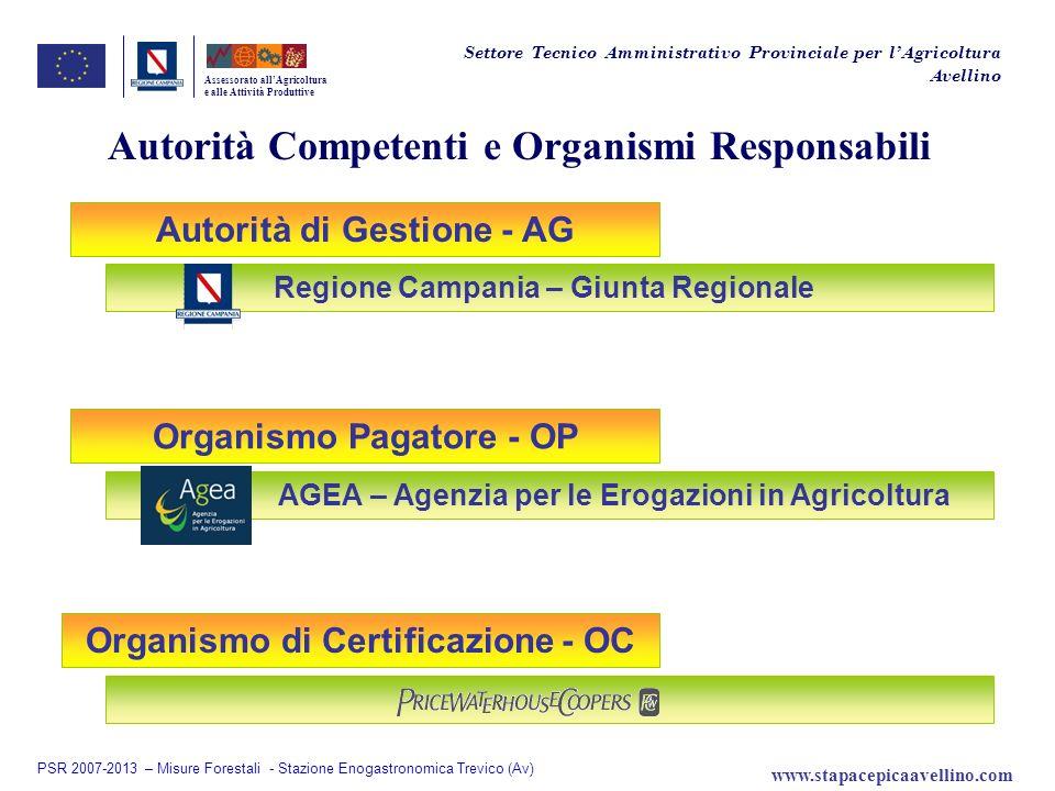 AGEA – Agenzia per le Erogazioni in Agricoltura Autorità Competenti e Organismi Responsabili Assessorato allAgricoltura e alle Attività Produttive Aut