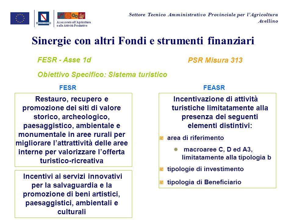 Sinergie con altri Fondi e strumenti finanziari FESR - Asse 1d Assessorato allAgricoltura e alle Attività Produttive FESRFEASR Restauro, recupero e pr