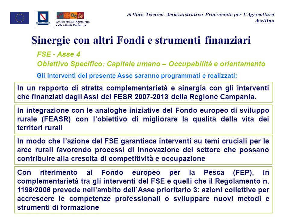 Sinergie con altri Fondi e strumenti finanziari FSE - Asse 4 Assessorato allAgricoltura e alle Attività Produttive Gli interventi del presente Asse sa