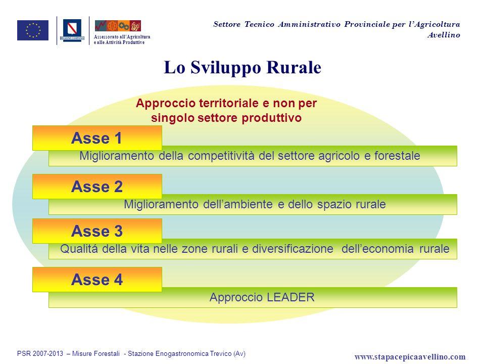 Lo Sviluppo Rurale Assessorato allAgricoltura e alle Attività Produttive Approccio territoriale e non per singolo settore produttivo Qualitá della vit