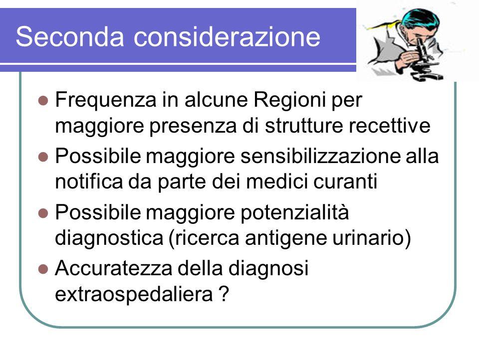 Seconda considerazione Frequenza in alcune Regioni per maggiore presenza di strutture recettive Possibile maggiore sensibilizzazione alla notifica da