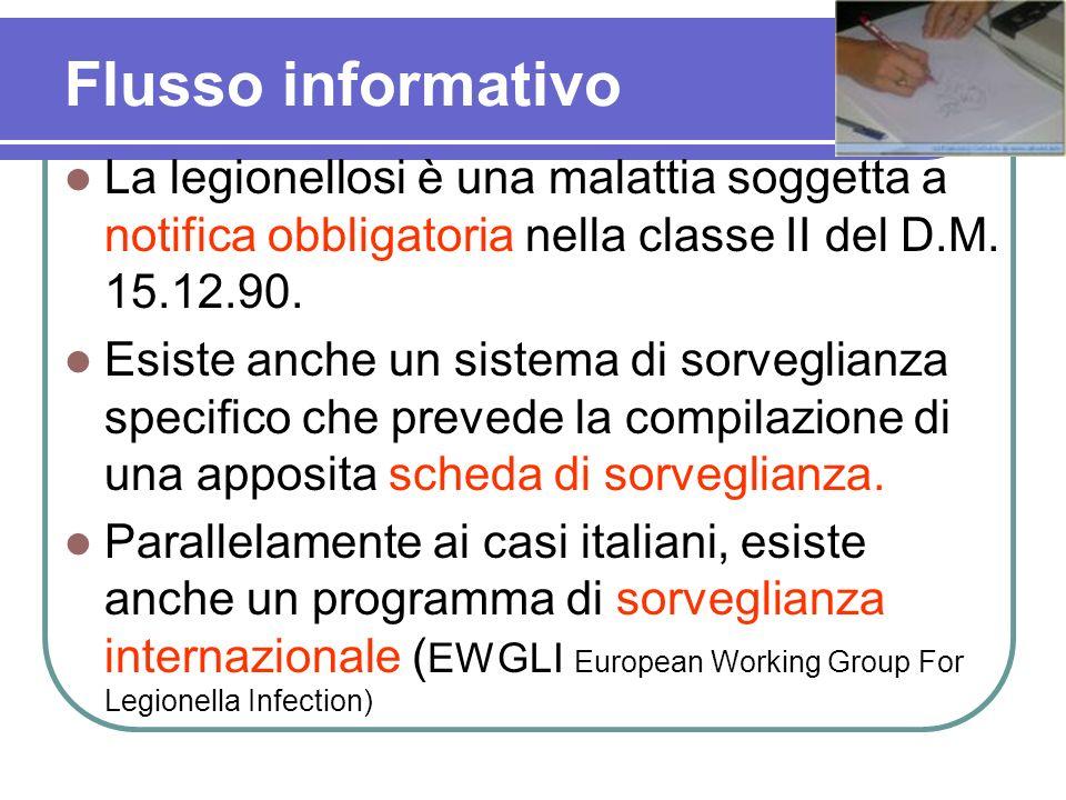 Flusso informativo La legionellosi è una malattia soggetta a notifica obbligatoria nella classe II del D.M. 15.12.90. Esiste anche un sistema di sorve