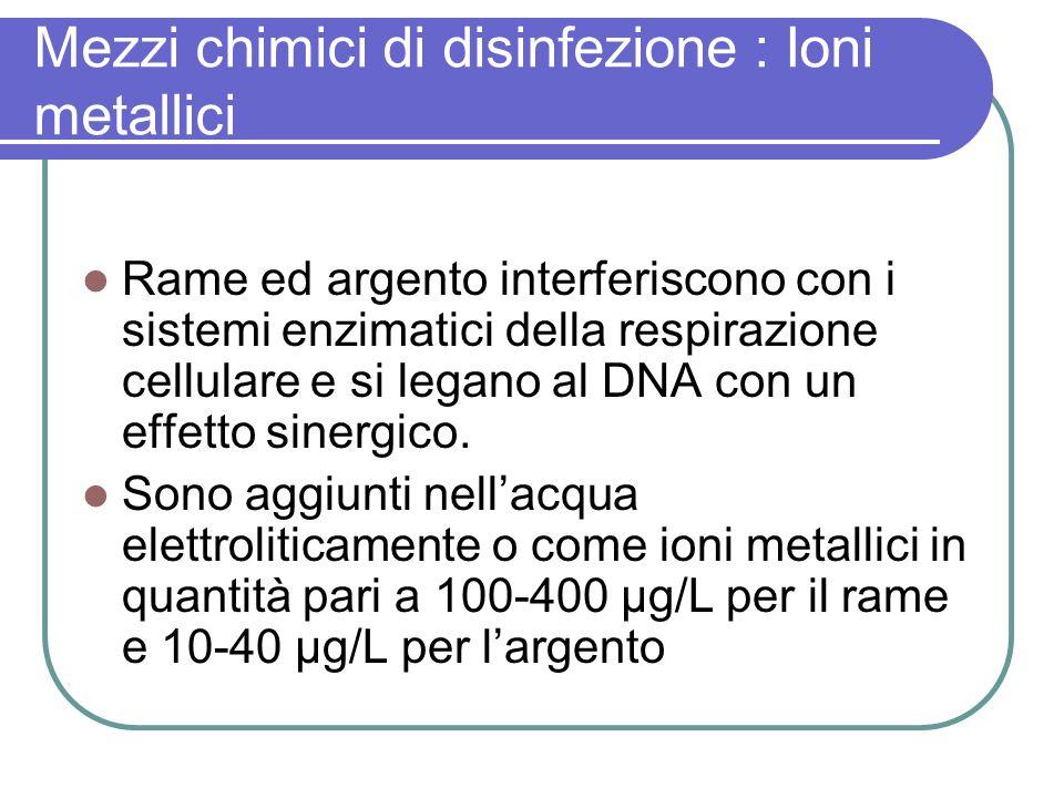 Mezzi chimici di disinfezione : Ioni metallici Rame ed argento interferiscono con i sistemi enzimatici della respirazione cellulare e si legano al DNA