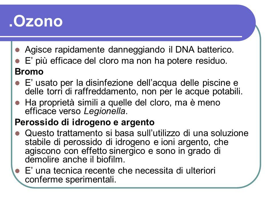 .Ozono Agisce rapidamente danneggiando il DNA batterico. E più efficace del cloro ma non ha potere residuo. Bromo E usato per la disinfezione dellacqu
