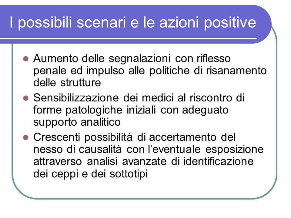 I possibili scenari e le azioni positive Aumento delle segnalazioni con riflesso penale ed impulso alle politiche di risanamento delle strutture Sensi
