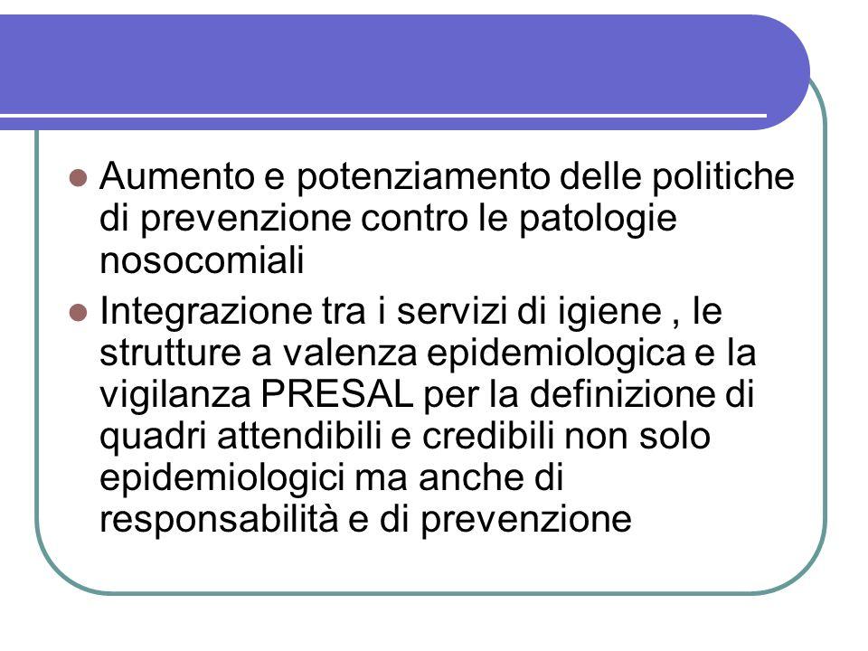 Aumento e potenziamento delle politiche di prevenzione contro le patologie nosocomiali Integrazione tra i servizi di igiene, le strutture a valenza ep