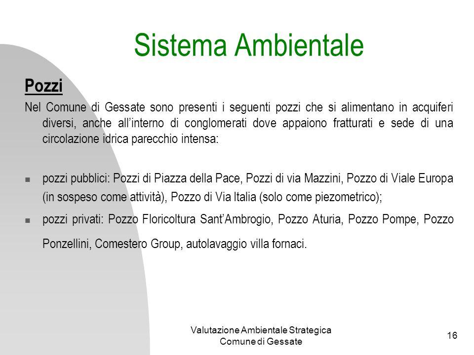 Valutazione Ambientale Strategica Comune di Gessate 16 Sistema Ambientale Pozzi Nel Comune di Gessate sono presenti i seguenti pozzi che si alimentano