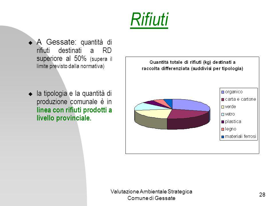 Valutazione Ambientale Strategica Comune di Gessate 28 A Gessate: quantità di rifiuti destinati a RD superiore al 50% (supera il limite previsto dalla