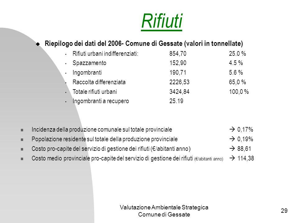 Valutazione Ambientale Strategica Comune di Gessate 29 Rifiuti Riepilogo dei dati del 2006- Comune di Gessate (valori in tonnellate) Rifiuti urbani in