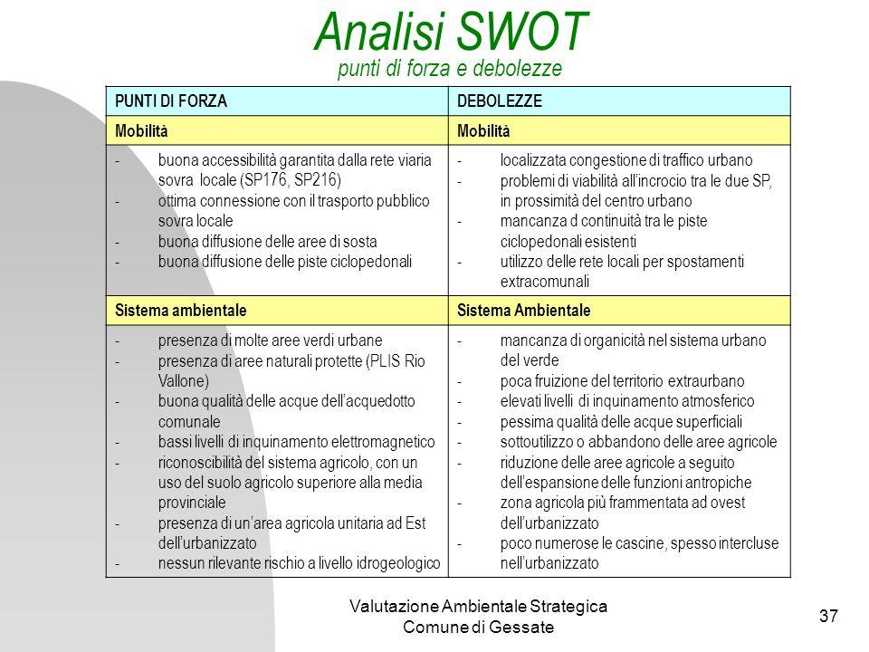 Valutazione Ambientale Strategica Comune di Gessate 37 Analisi SWOT punti di forza e debolezze PUNTI DI FORZADEBOLEZZE Mobilità -buona accessibilità g