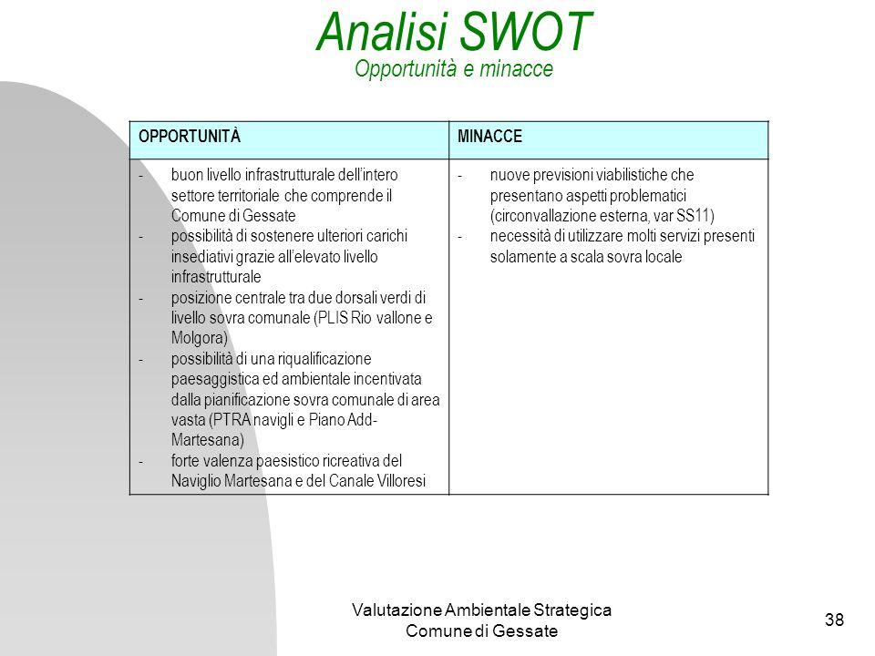 Valutazione Ambientale Strategica Comune di Gessate 38 Analisi SWOT Opportunità e minacce OPPORTUNITÀMINACCE -buon livello infrastrutturale dellintero