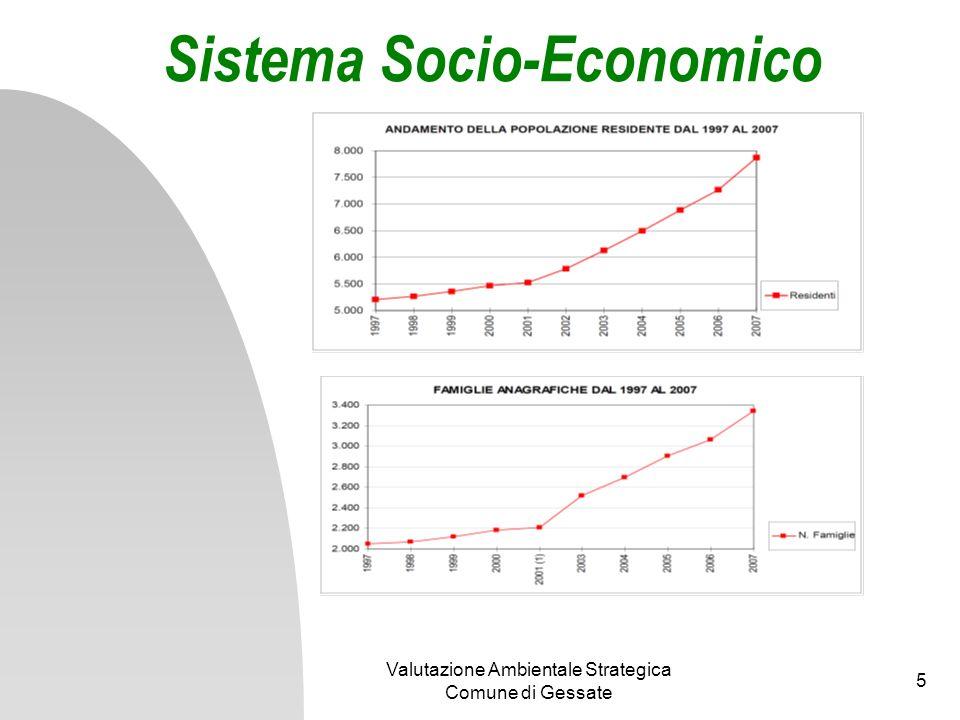 Valutazione Ambientale Strategica Comune di Gessate 5 Sistema Socio-Economico