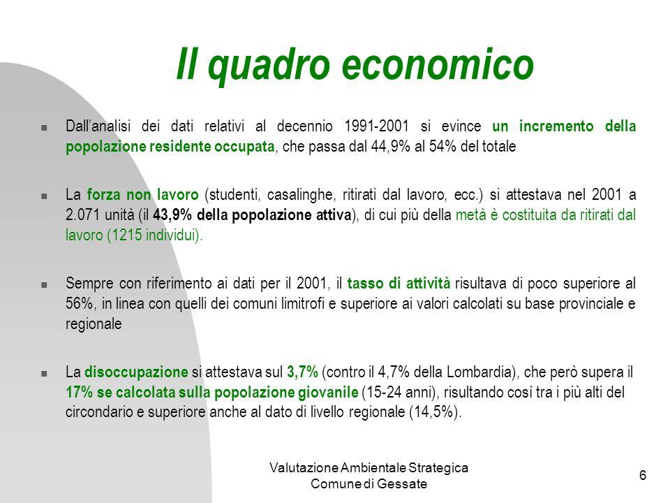 Valutazione Ambientale Strategica Comune di Gessate 6 Il quadro economico Dallanalisi dei dati relativi al decennio 1991-2001 si evince un incremento