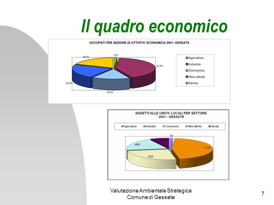 Valutazione Ambientale Strategica Comune di Gessate 7 Il quadro economico