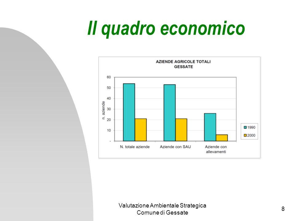 Valutazione Ambientale Strategica Comune di Gessate 8 Il quadro economico
