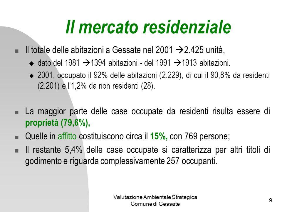 Valutazione Ambientale Strategica Comune di Gessate 9 Il mercato residenziale Il totale delle abitazioni a Gessate nel 2001 2.425 unità, dato del 1981