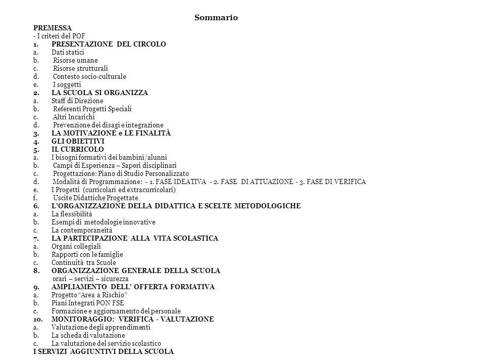 Sommario PREMESSA - I criteri del POF 1.PRESENTAZIONE DEL CIRCOLO a.Dati statici b. Risorse umane c. Risorse strutturali d. Contesto socio-culturale e