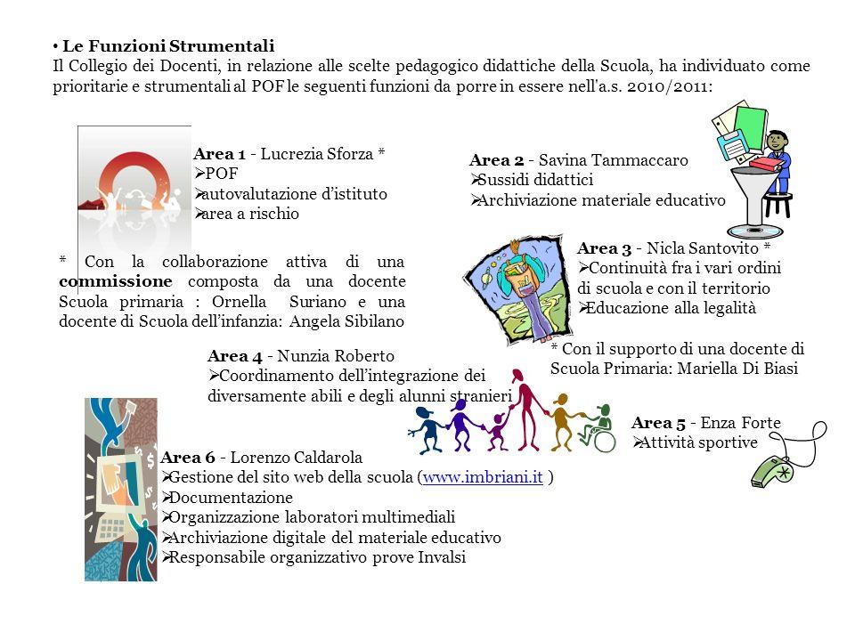 Le Funzioni Strumentali Il Collegio dei Docenti, in relazione alle scelte pedagogico didattiche della Scuola, ha individuato come prioritarie e strume