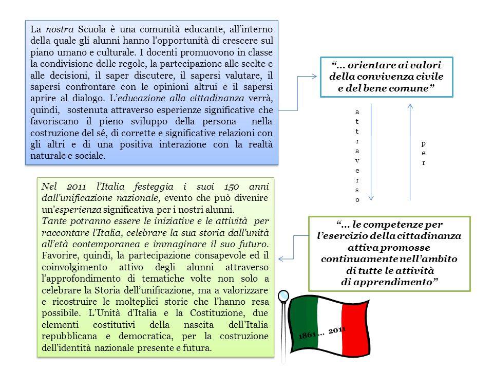 d.Contesto socio-culturale Il 3° circolo I.