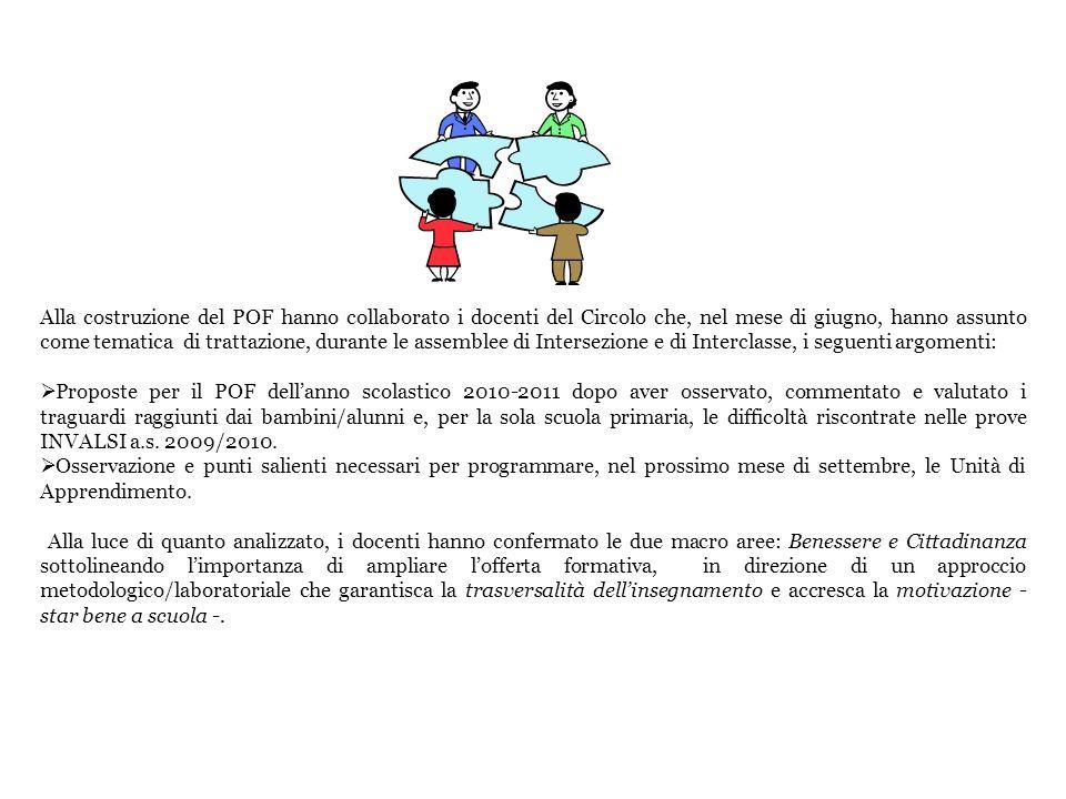 ScuolaNome progettoAlunni coinvolti N° insegnanti coinvolti Periodo di realizzazione Infanzia Inglese Al.
