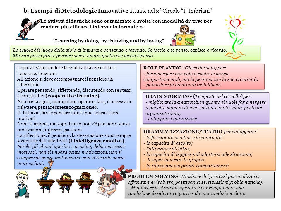 Le attività didattiche sono organizzate e svolte con modalità diverse per rendere più efficace lintervento formativo. b. Esempi di Metodologie Innovat