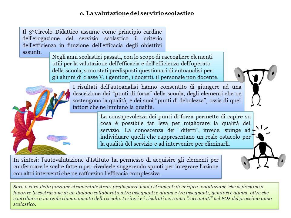 c. La valutazione del servizio scolastico Sarà a cura della funzione strumentale Area1 predisporre nuovi strumenti di verifica- valutazione che si pre