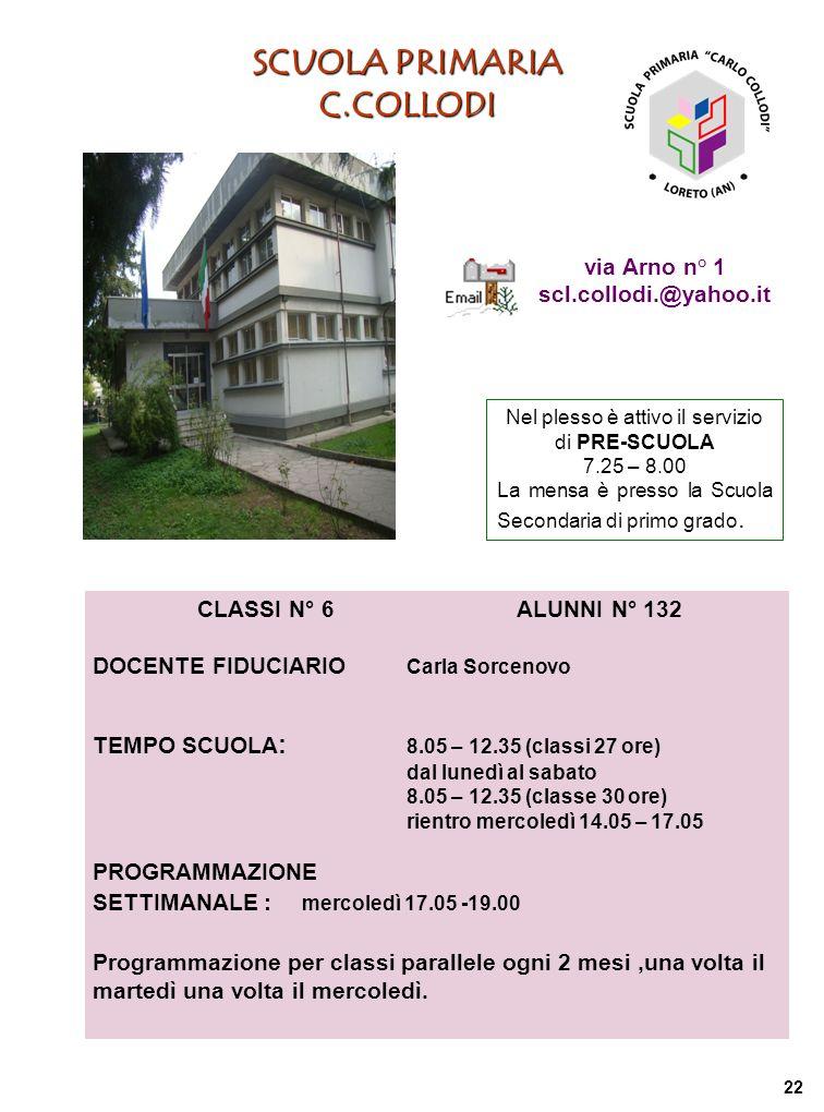 SCUOLA PRIMARIA C.COLLODI via Arno n° 1 scl.collodi.@yahoo.it CLASSI N° 6 ALUNNI N° 132 DOCENTE FIDUCIARIO Carla Sorcenovo TEMPO SCUOLA : 8.05 – 12.35 (classi 27 ore) dal lunedì al sabato 8.05 – 12.35 (classe 30 ore) rientro mercoledì 14.05 – 17.05 PROGRAMMAZIONE SETTIMANALE : mercoledì 17.05 -19.00 Programmazione per classi parallele ogni 2 mesi,una volta il martedì una volta il mercoledì.