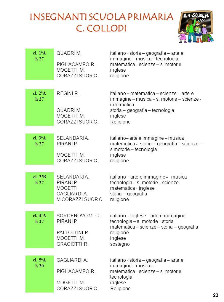 INSEGNANTI SCUOLA PRIMARIA C. COLLODI cl. 1ªA h 27 QUADRI M. PIGLIACAMPO R. MOGETTI M. CORAZZI SUOR C. italiano - storia – geografia – arte e immagine