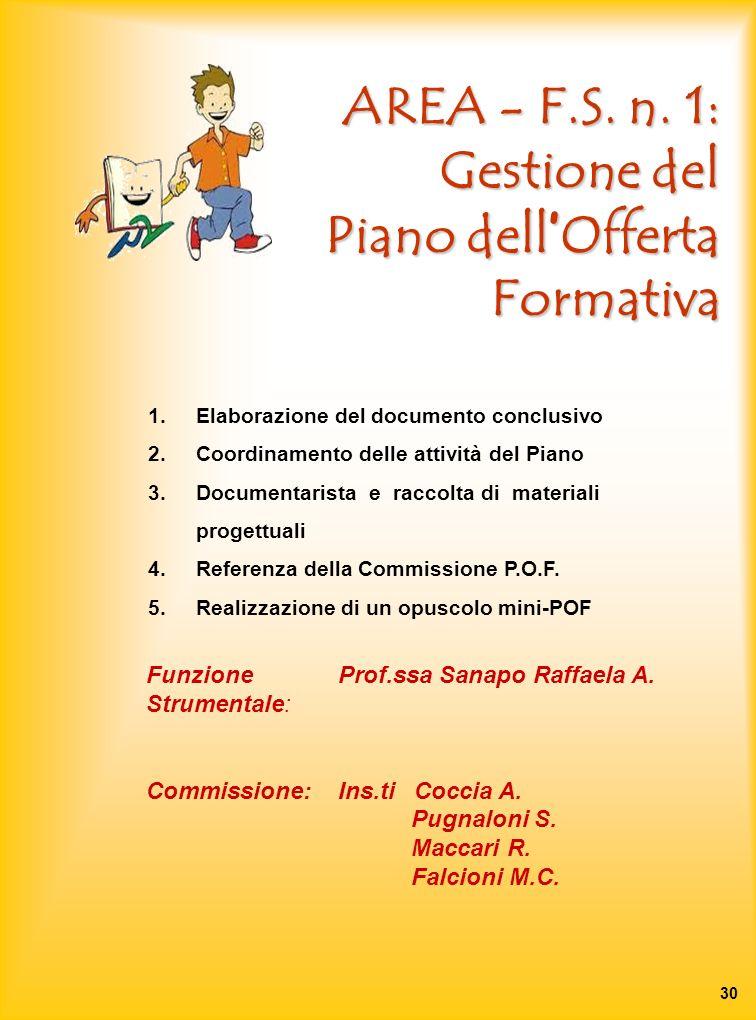 AREA - F.S. n. 1: Gestione del Piano dell Offerta Formativa 1.Elaborazione del documento conclusivo 2.Coordinamento delle attività del Piano 3.Documen