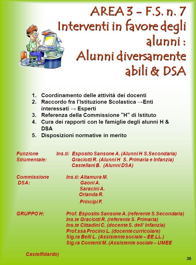 AREA 3 - F.S. n. 7 Interventi in favore degli alunni : Alunni diversamente abili & DSA 1.Coordinamento delle attività dei docenti 2.Raccordo fra l Ist